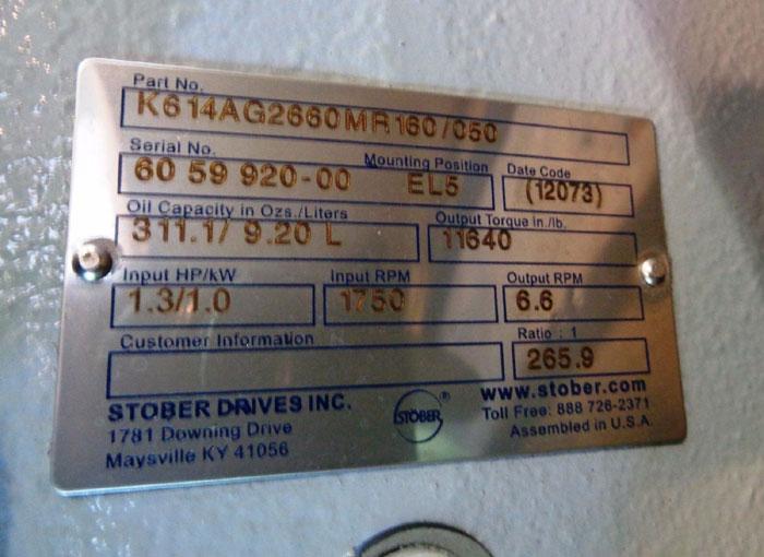 STOBER DRIVES GEARHEAD K614AG2660MR160/050