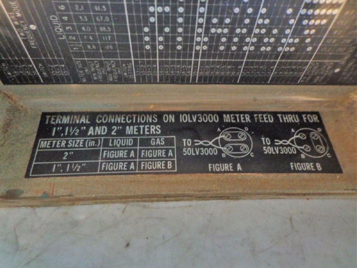 """FISCHER PORTER 1-1/2"""" MAGNETIC FLOW METER IOLV3101ACB1B"""